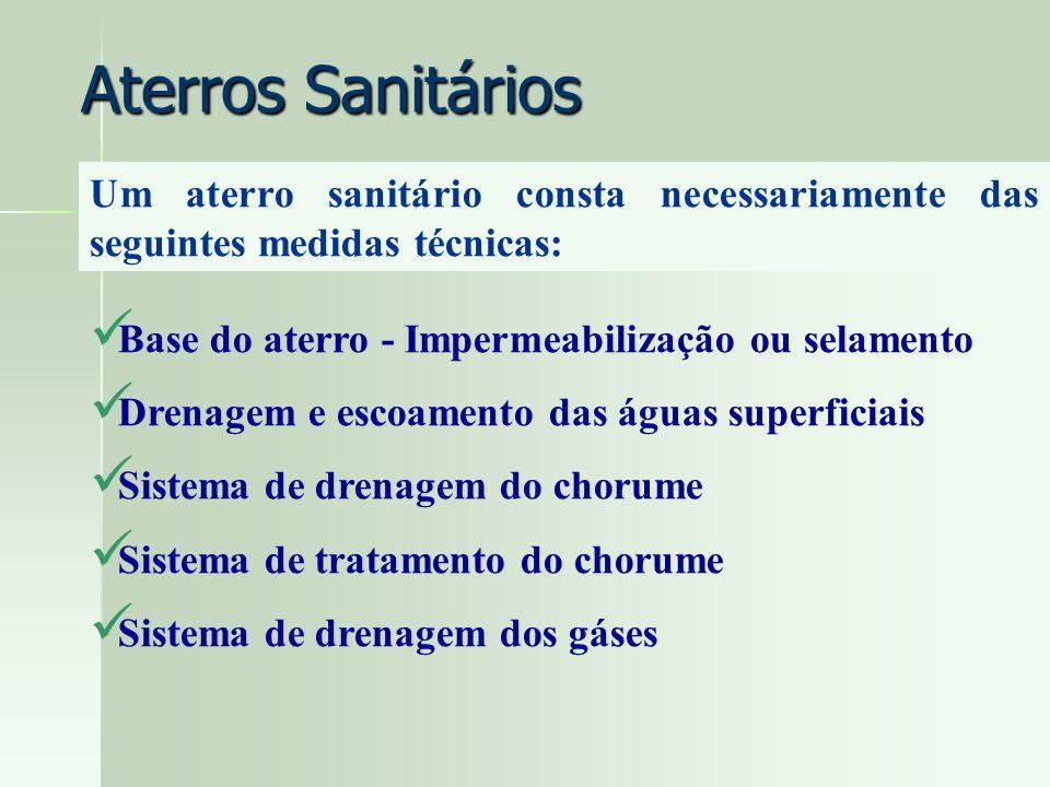 Aterros Sanitários Um aterro sanitário consta necessariamente das seguintes medidas técnicas: Base do aterro - Impermeabilização ou selamento.