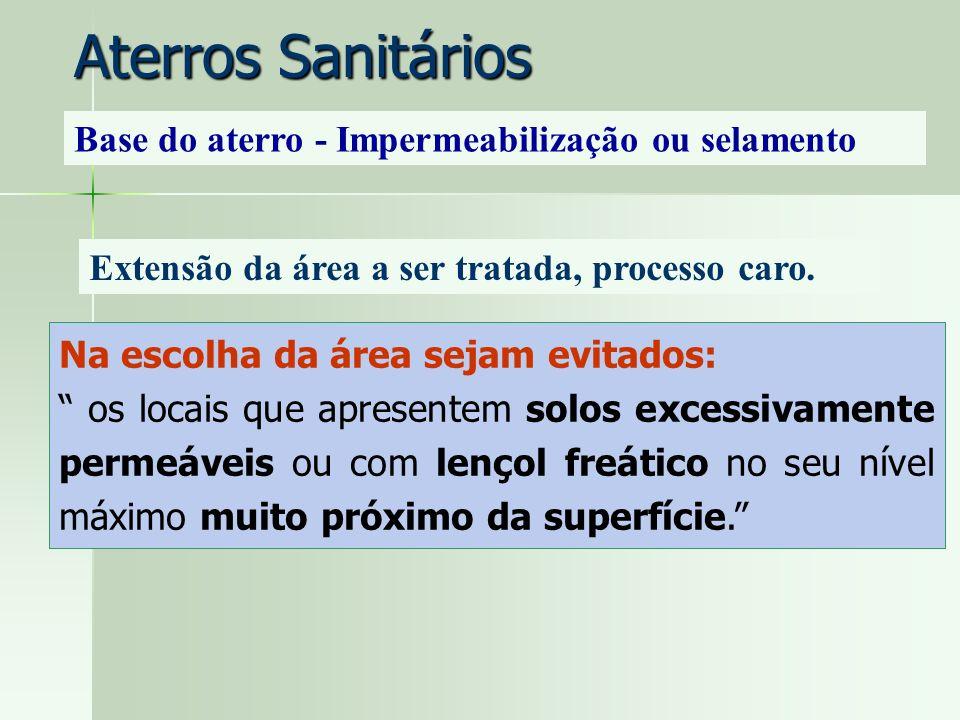 Aterros Sanitários Base do aterro - Impermeabilização ou selamento