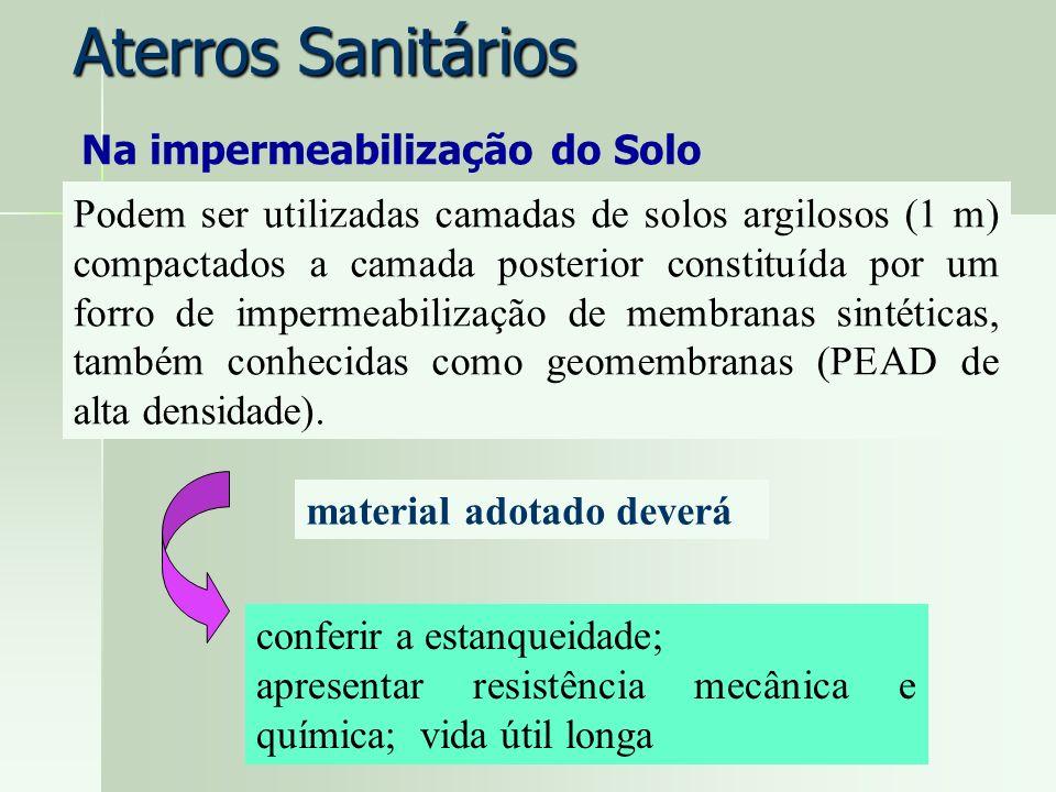 Aterros Sanitários Na impermeabilização do Solo