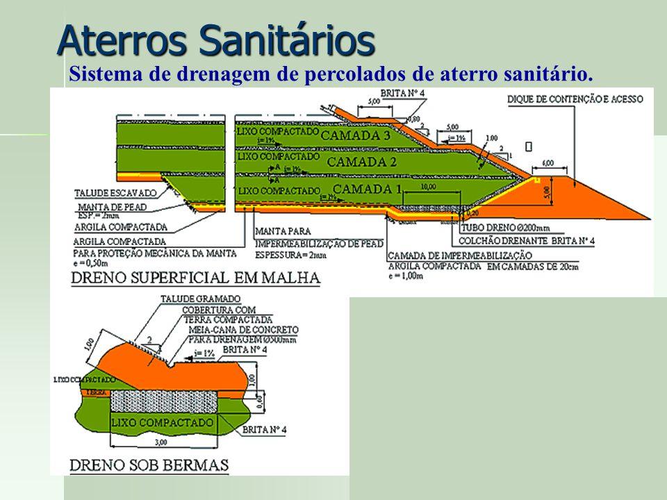 Sistema de drenagem de percolados de aterro sanitário.
