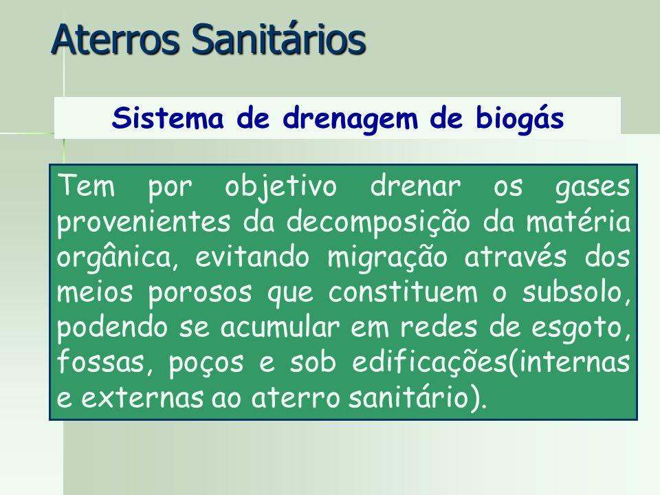 Sistema de drenagem de biogás