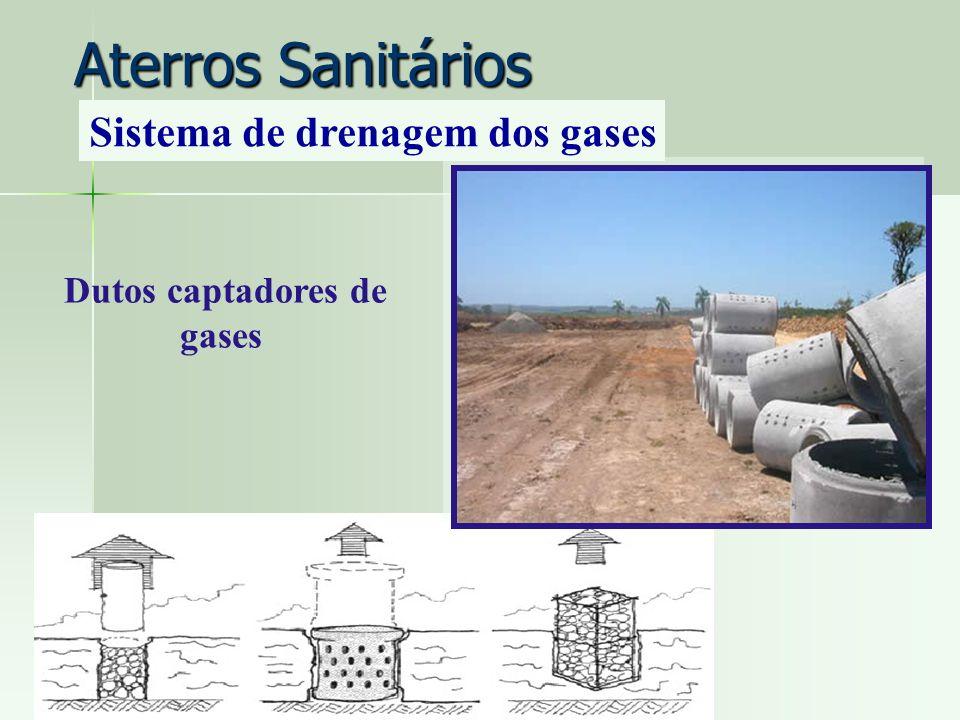 Dutos captadores de gases