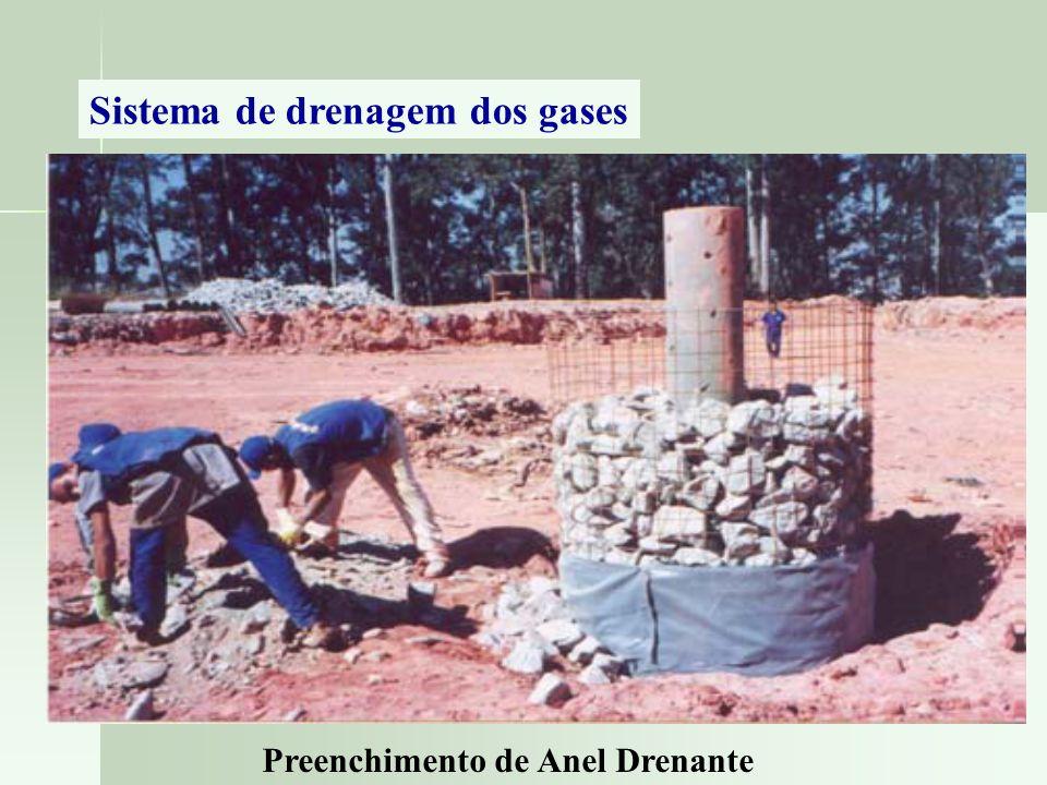 Sistema de drenagem dos gases