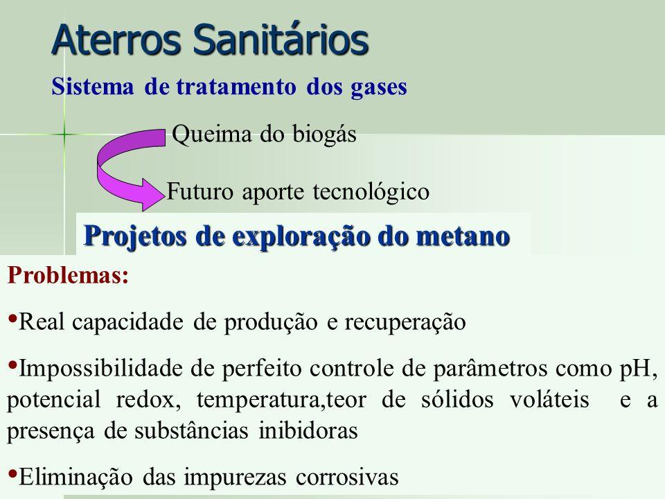 Aterros Sanitários Projetos de exploração do metano