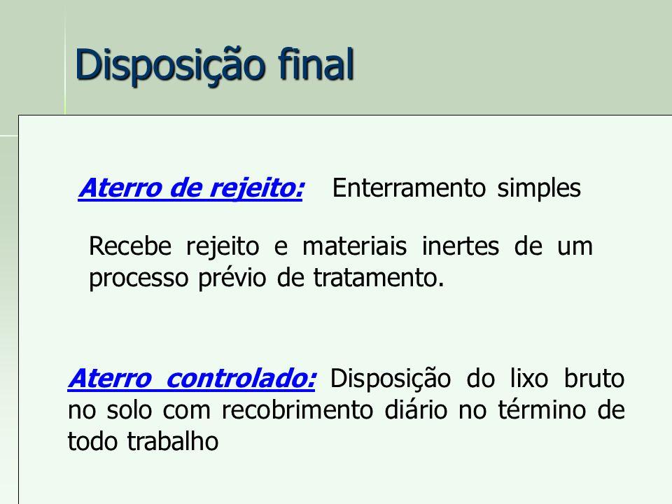 Disposição final Aterro de rejeito: Enterramento simples