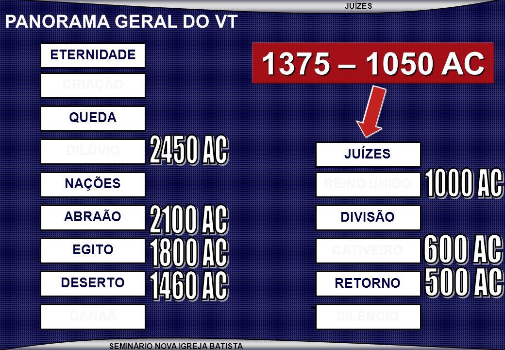PANORAMA GERAL DO VTETERNIDADE. 1375 – 1050 AC. CRIAÇÃO. QUEDA. 1460 AC. 1800 AC. 2100 AC. 2450 AC.