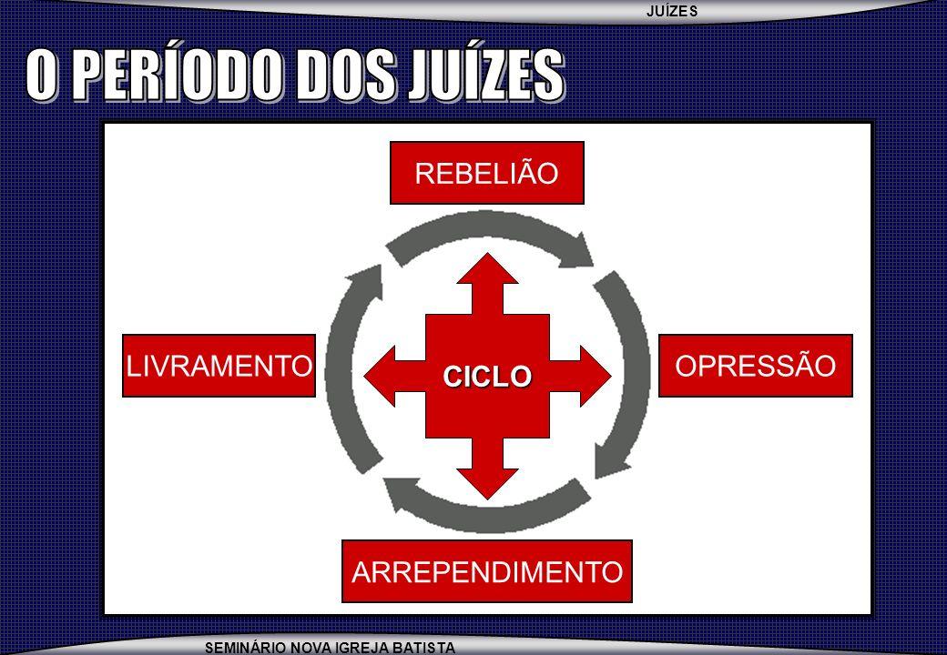 O PERÍODO DOS JUÍZES REBELIÃO CICLO LIVRAMENTO OPRESSÃO ARREPENDIMENTO