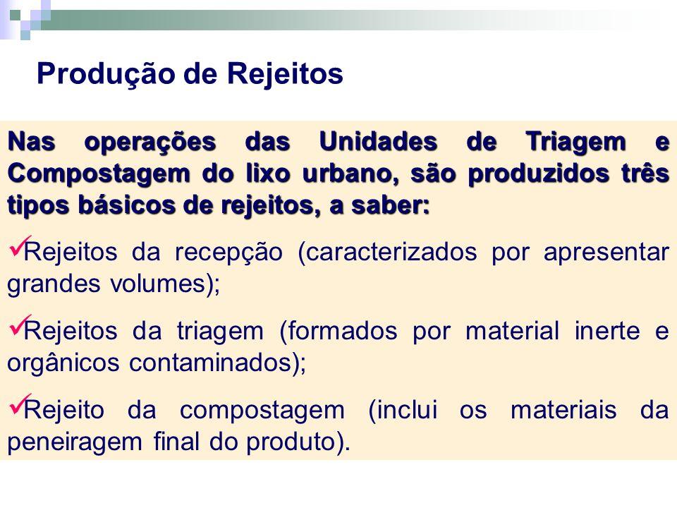 Produção de Rejeitos Nas operações das Unidades de Triagem e Compostagem do lixo urbano, são produzidos três tipos básicos de rejeitos, a saber: