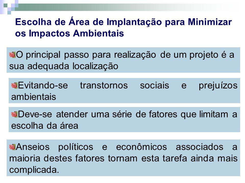 Escolha de Área de Implantação para Minimizar os Impactos Ambientais