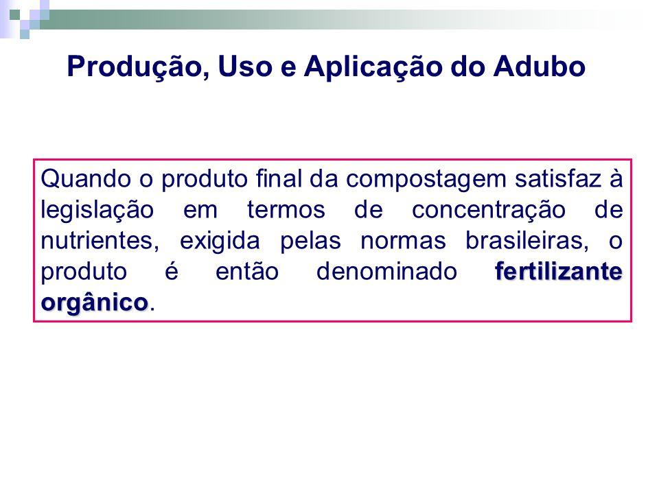 Produção, Uso e Aplicação do Adubo