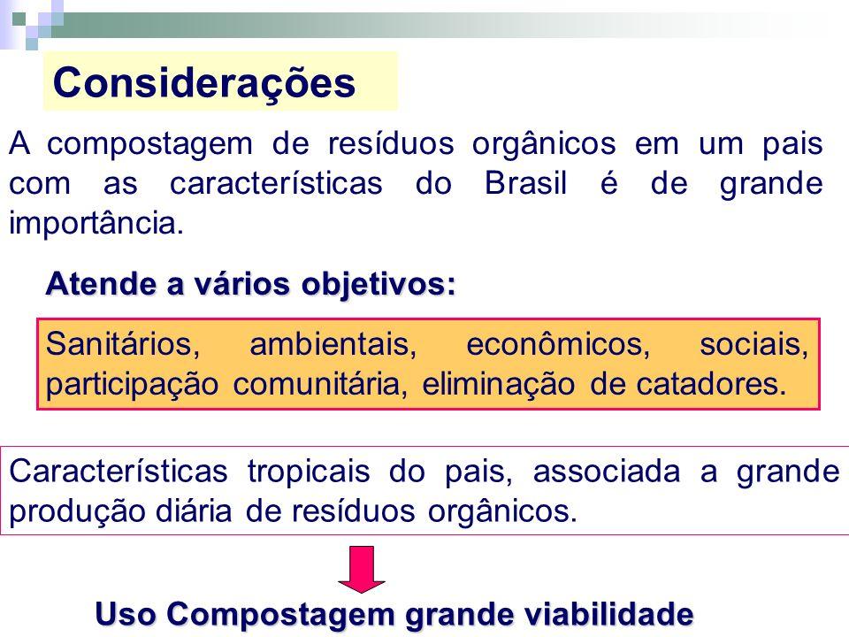 Considerações A compostagem de resíduos orgânicos em um pais com as características do Brasil é de grande importância.