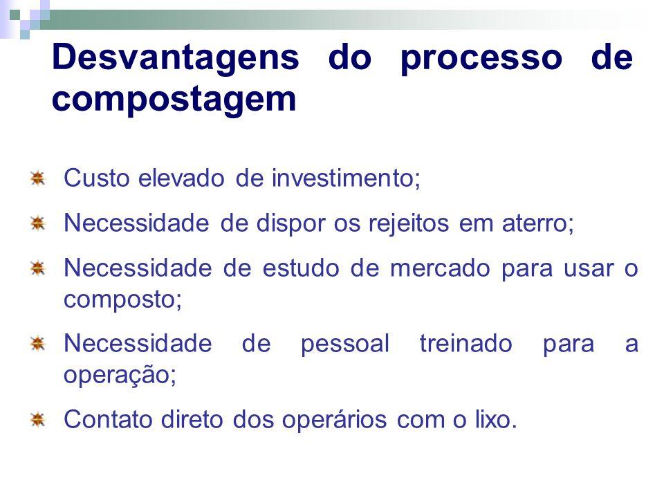 Desvantagens do processo de compostagem
