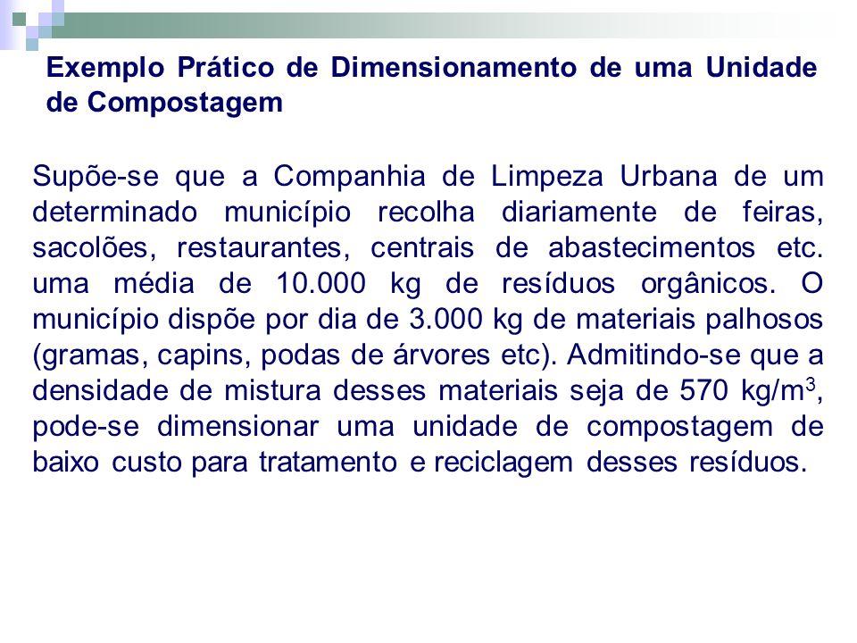 Exemplo Prático de Dimensionamento de uma Unidade de Compostagem