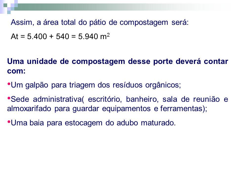 Assim, a área total do pátio de compostagem será: