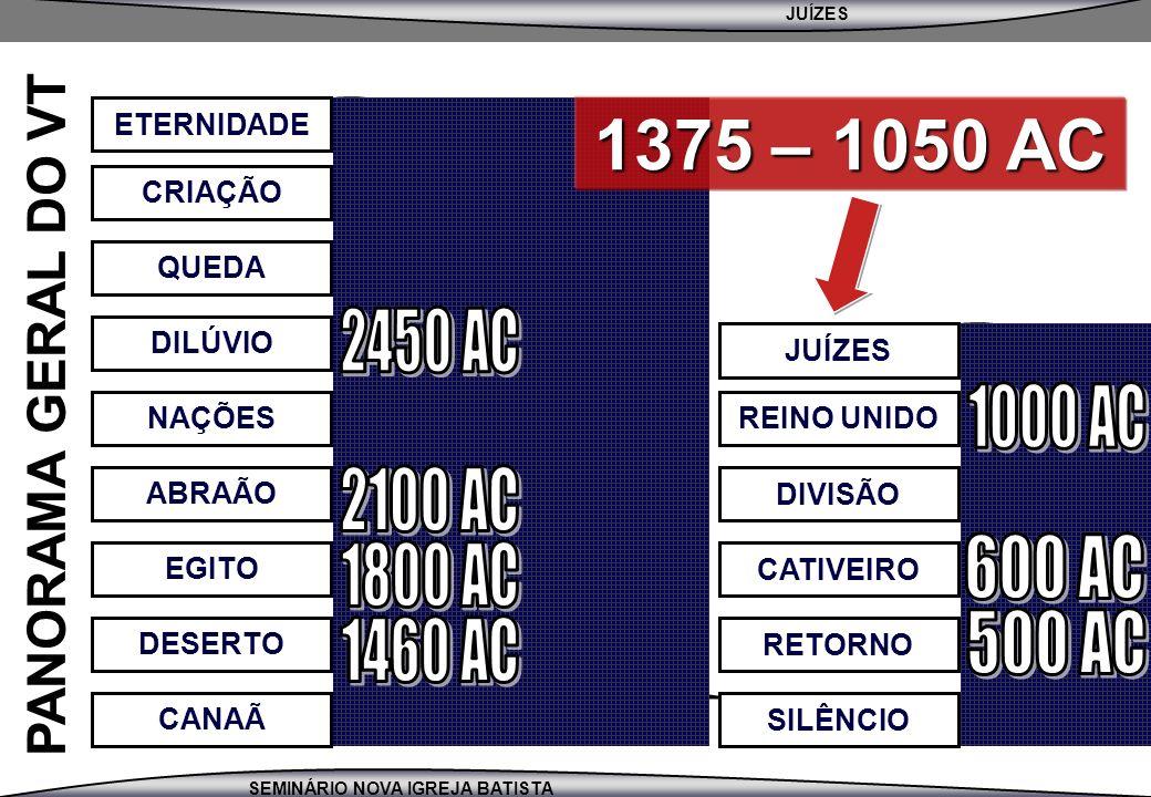 1375 – 1050 AC PANORAMA GERAL DO VT 2450 AC 1000 AC 2100 AC 600 AC