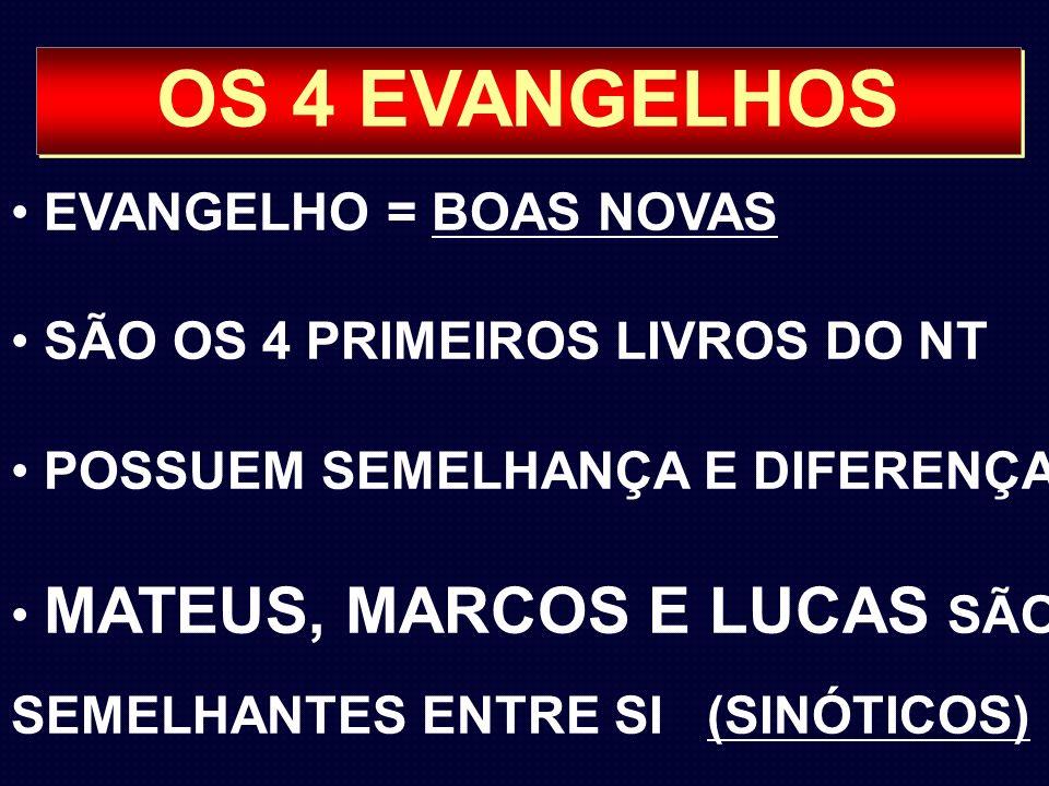 OS 4 EVANGELHOS EVANGELHO = BOAS NOVAS SÃO OS 4 PRIMEIROS LIVROS DO NT