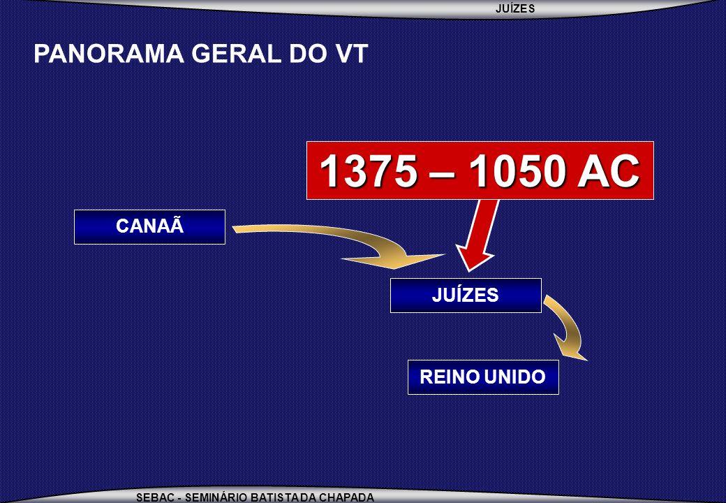 PANORAMA GERAL DO VT 1375 – 1050 AC CANAÃ JUÍZES REINO UNIDO
