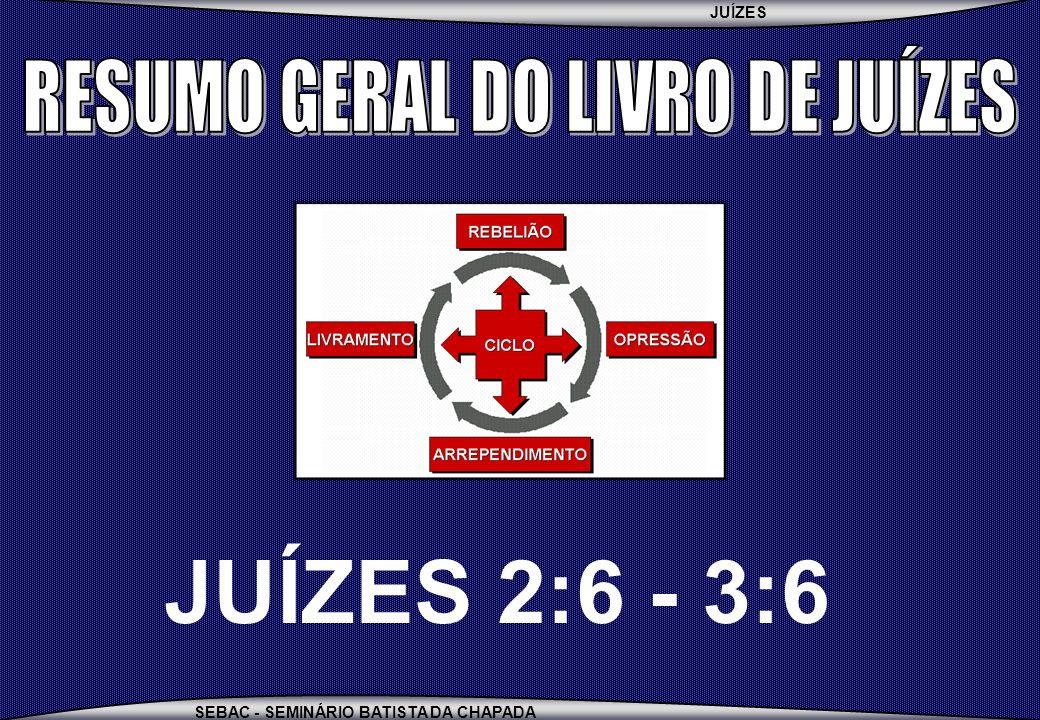 RESUMO GERAL DO LIVRO DE JUÍZES