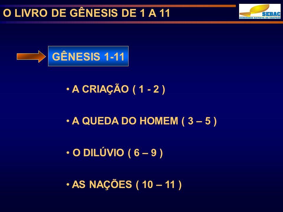 O LIVRO DE GÊNESIS DE 1 A 11 GÊNESIS 1-11 A CRIAÇÃO ( 1 - 2 )