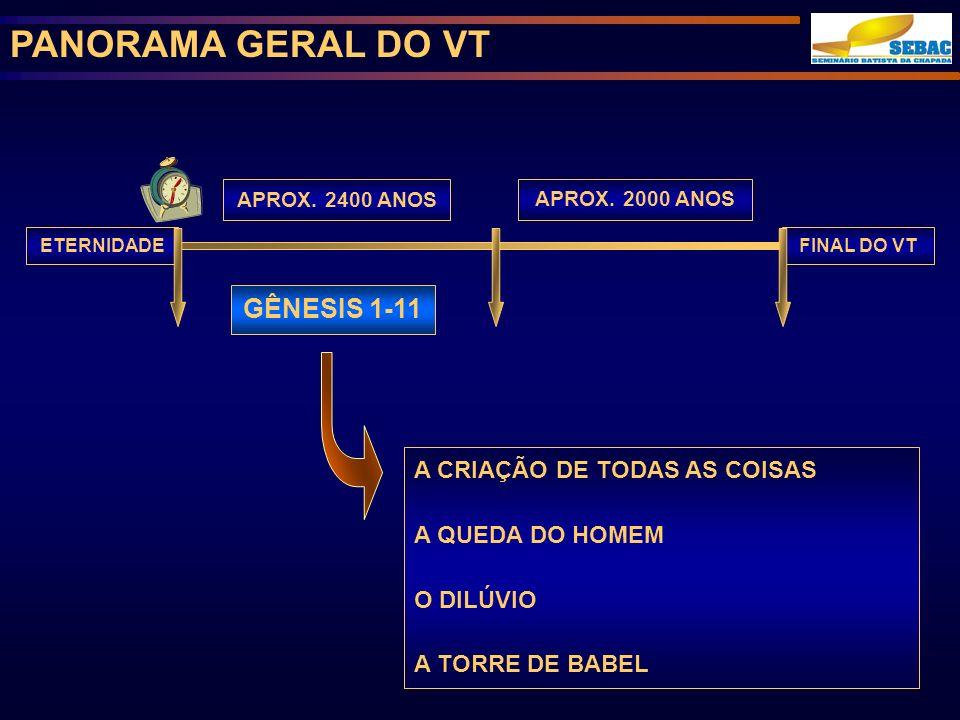 PANORAMA GERAL DO VT GÊNESIS 1-11 A CRIAÇÃO DE TODAS AS COISAS