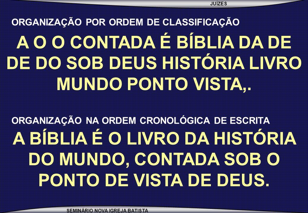 ORGANIZAÇÃO POR ORDEM DE CLASSIFICAÇÃO