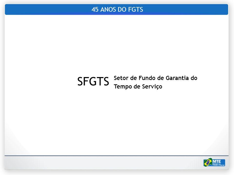 45 ANOS DO FGTS Setor de Fundo de Garantia do Tempo de Serviço SFGTS