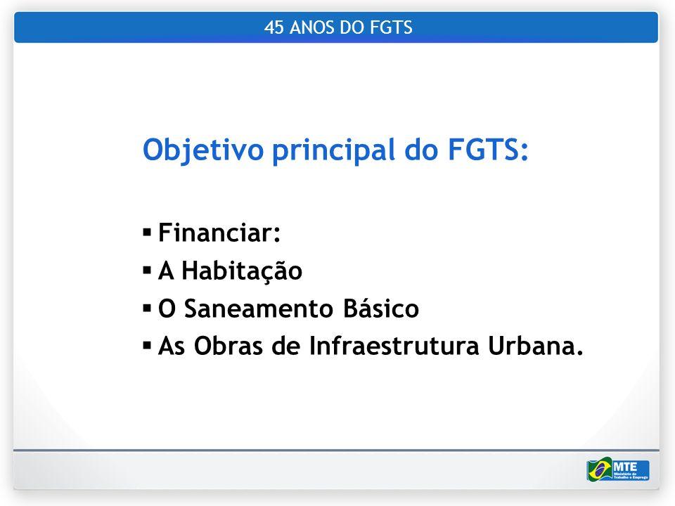 Objetivo principal do FGTS: