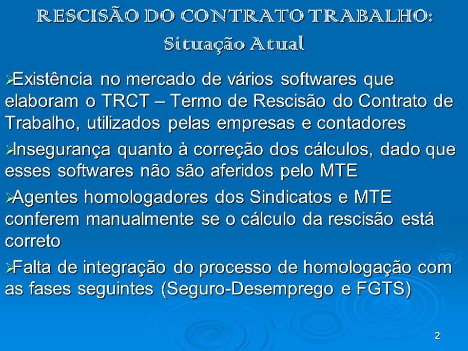 RESCISÃO DO CONTRATO TRABALHO: Situação Atual