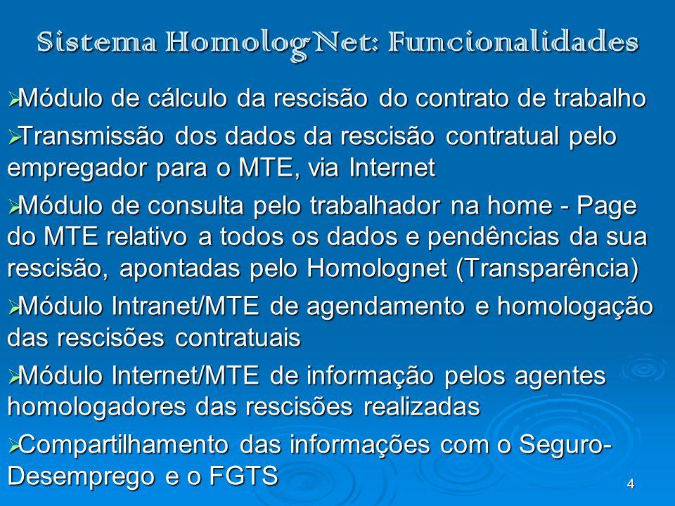 Sistema HomologNet: Funcionalidades