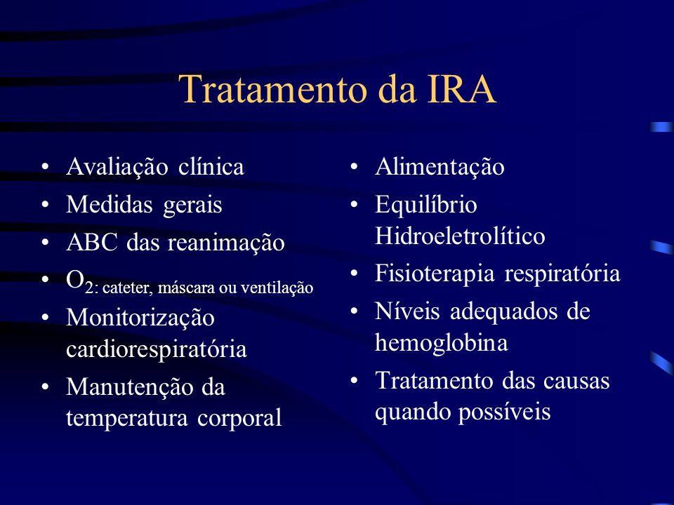 Tratamento da IRA Avaliação clínica Medidas gerais ABC das reanimação
