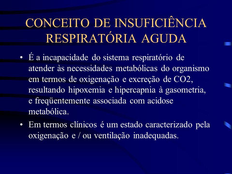 CONCEITO DE INSUFICIÊNCIA RESPIRATÓRIA AGUDA