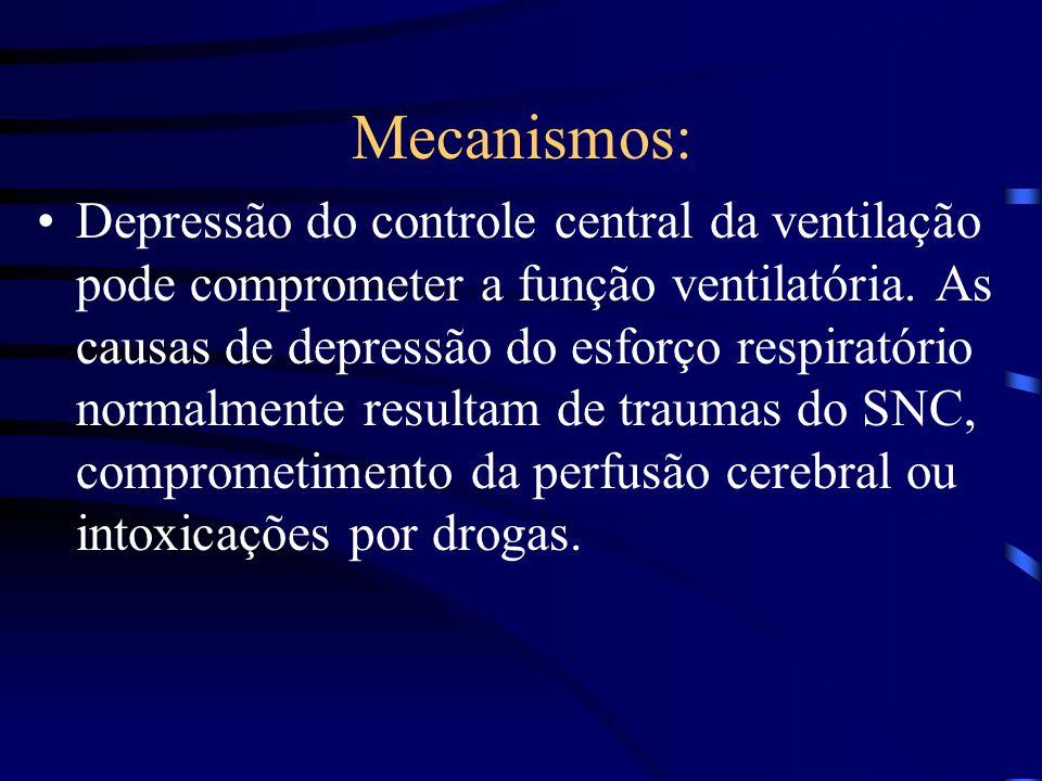 Mecanismos: