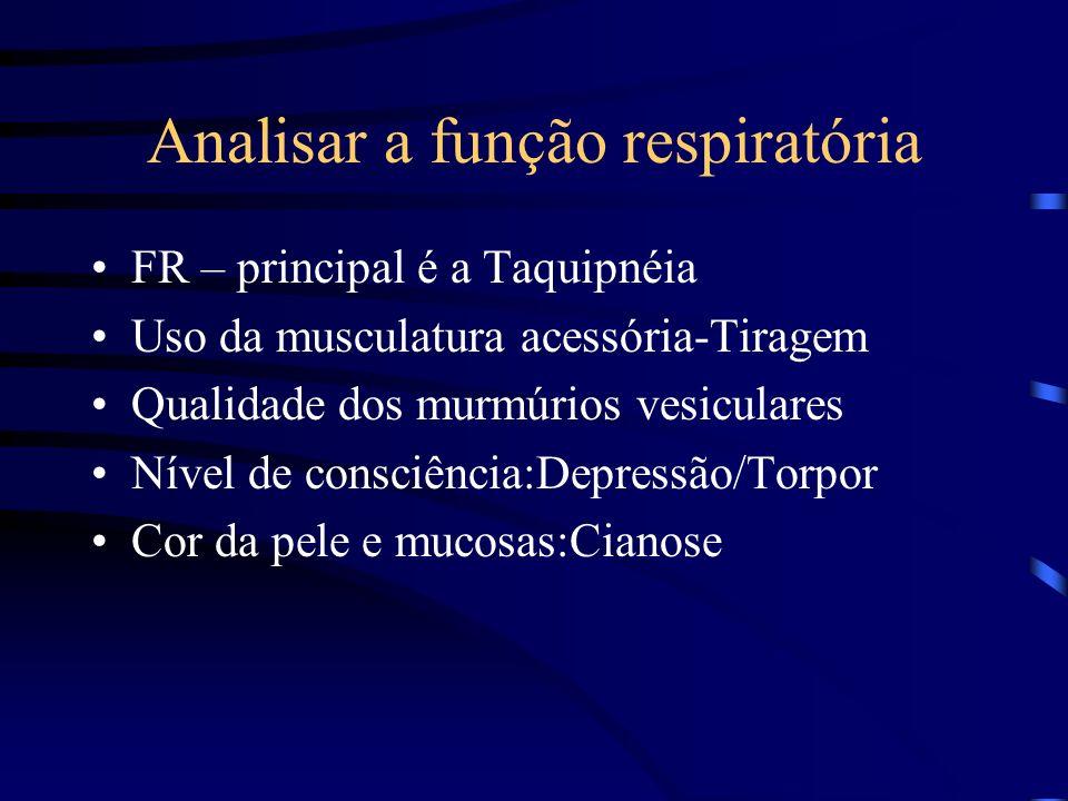 Analisar a função respiratória