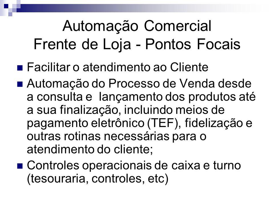 Automação Comercial Frente de Loja - Pontos Focais