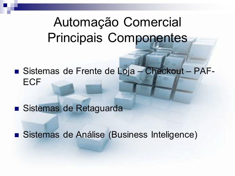 Automação Comercial Principais Componentes