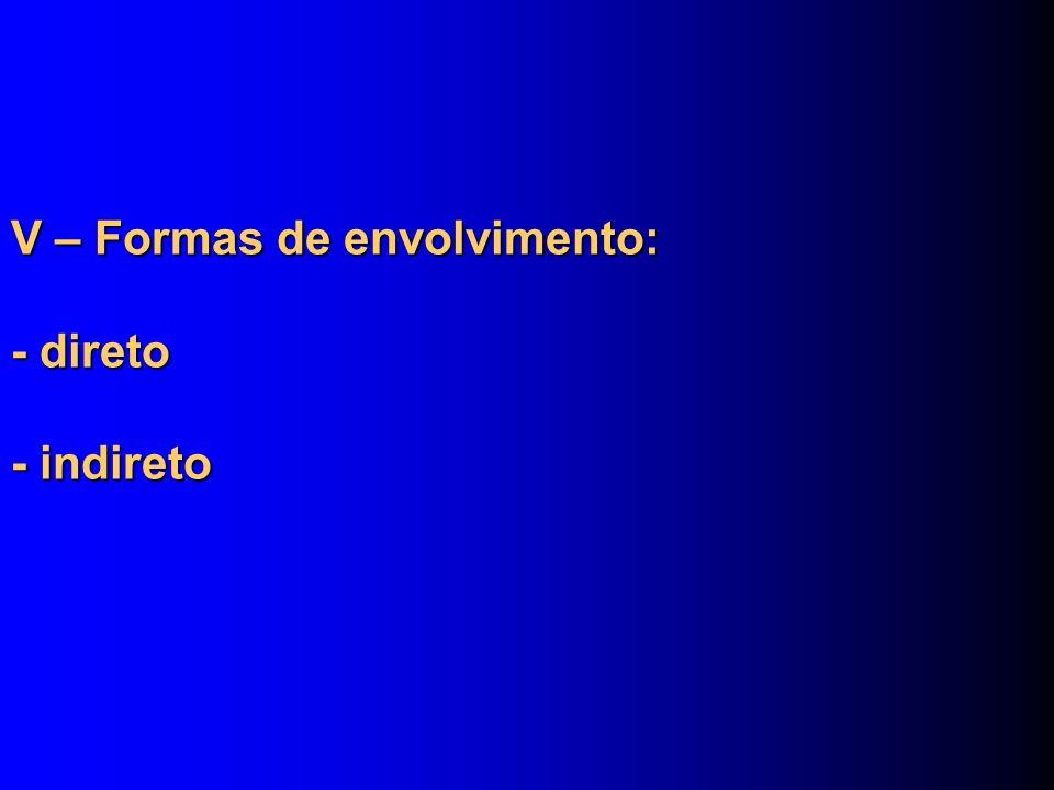 V – Formas de envolvimento: - direto - indireto