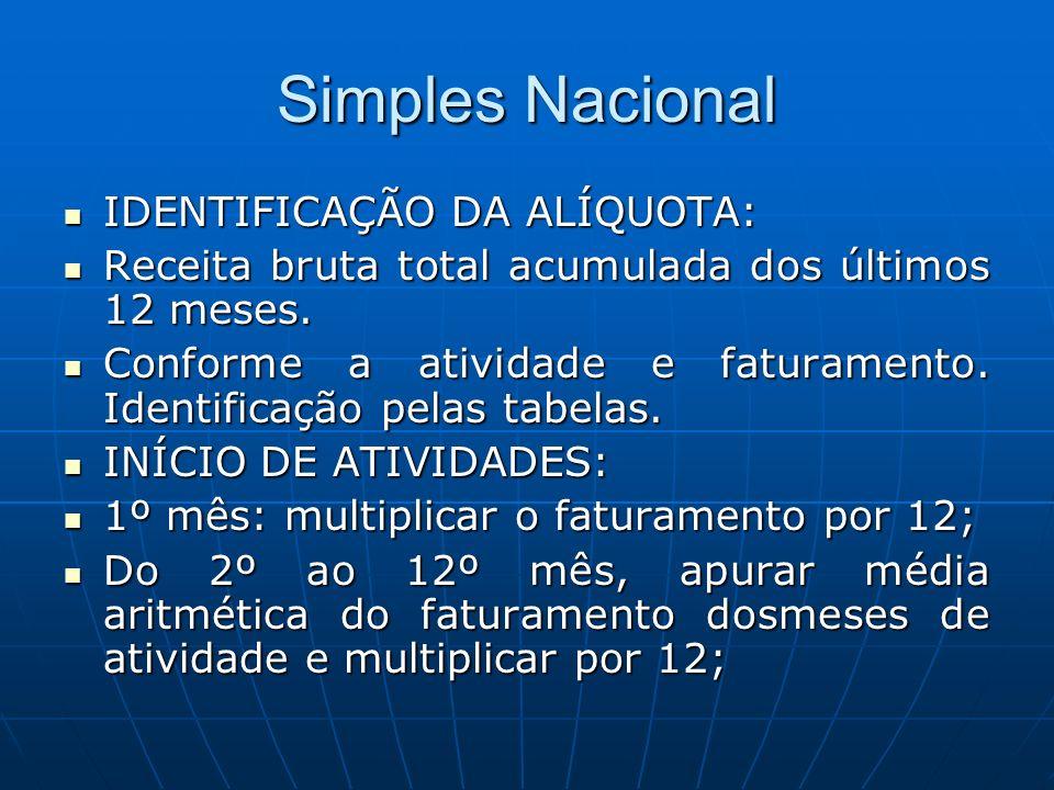 Simples Nacional IDENTIFICAÇÃO DA ALÍQUOTA: