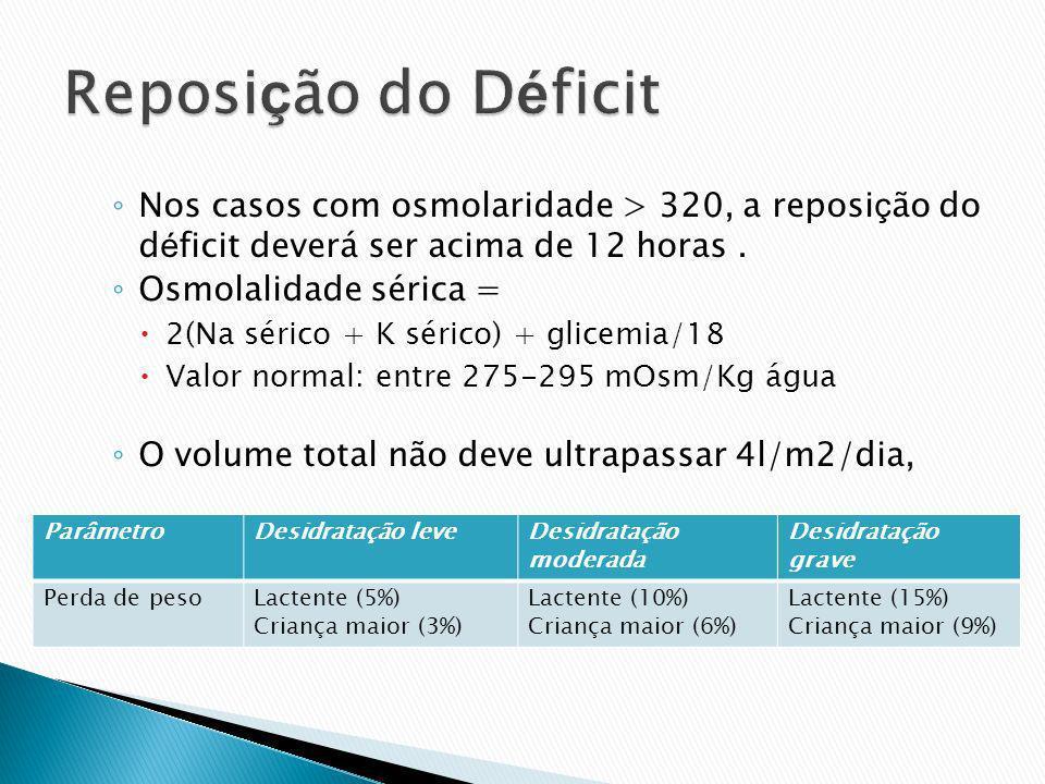 Reposição do Déficit Nos casos com osmolaridade > 320, a reposição do déficit deverá ser acima de 12 horas .
