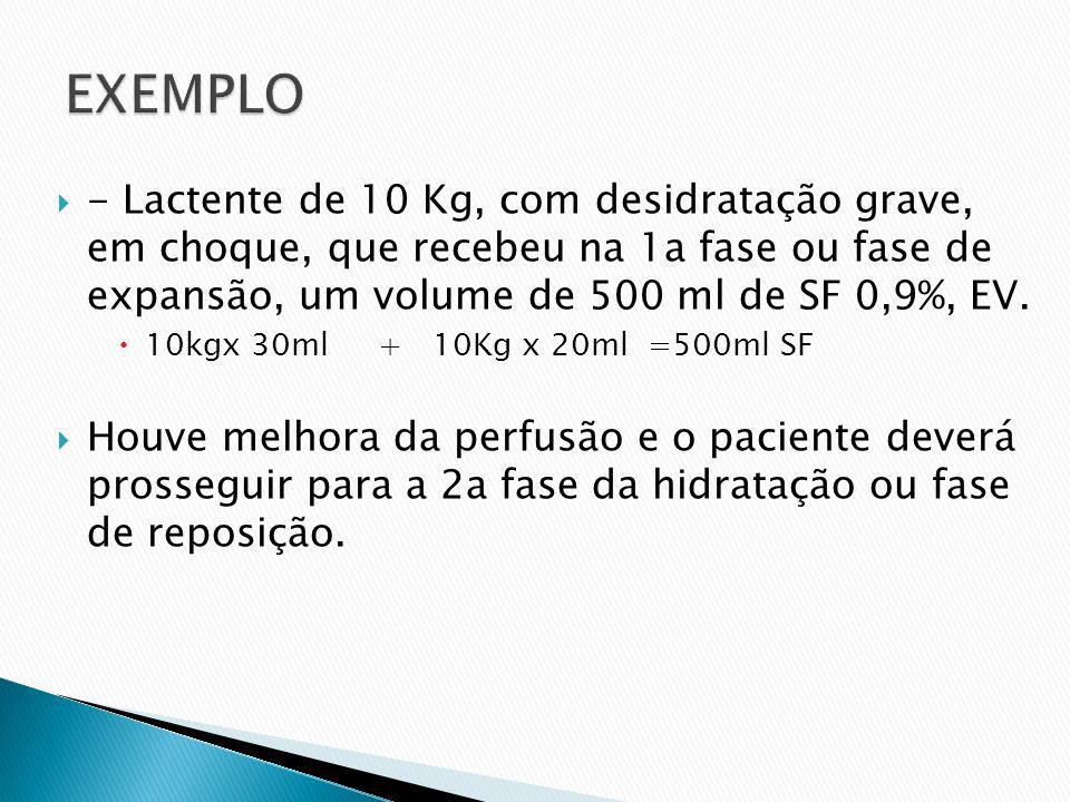 EXEMPLO - Lactente de 10 Kg, com desidratação grave, em choque, que recebeu na 1a fase ou fase de expansão, um volume de 500 ml de SF 0,9%, EV.