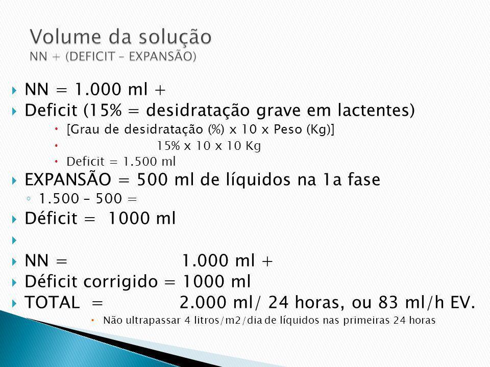 Volume da solução NN + (DEFICIT – EXPANSÃO)