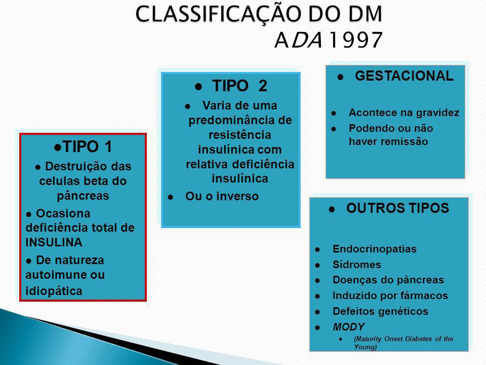 CLASSIFICAÇÃO DO DM ADA 1997