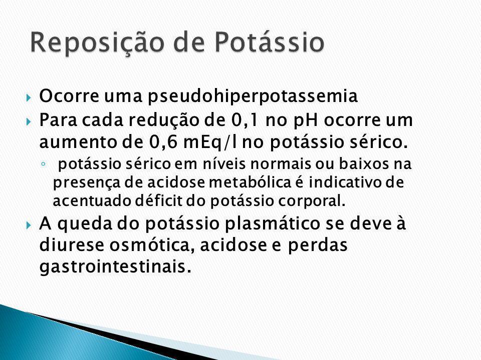 Reposição de Potássio Ocorre uma pseudohiperpotassemia