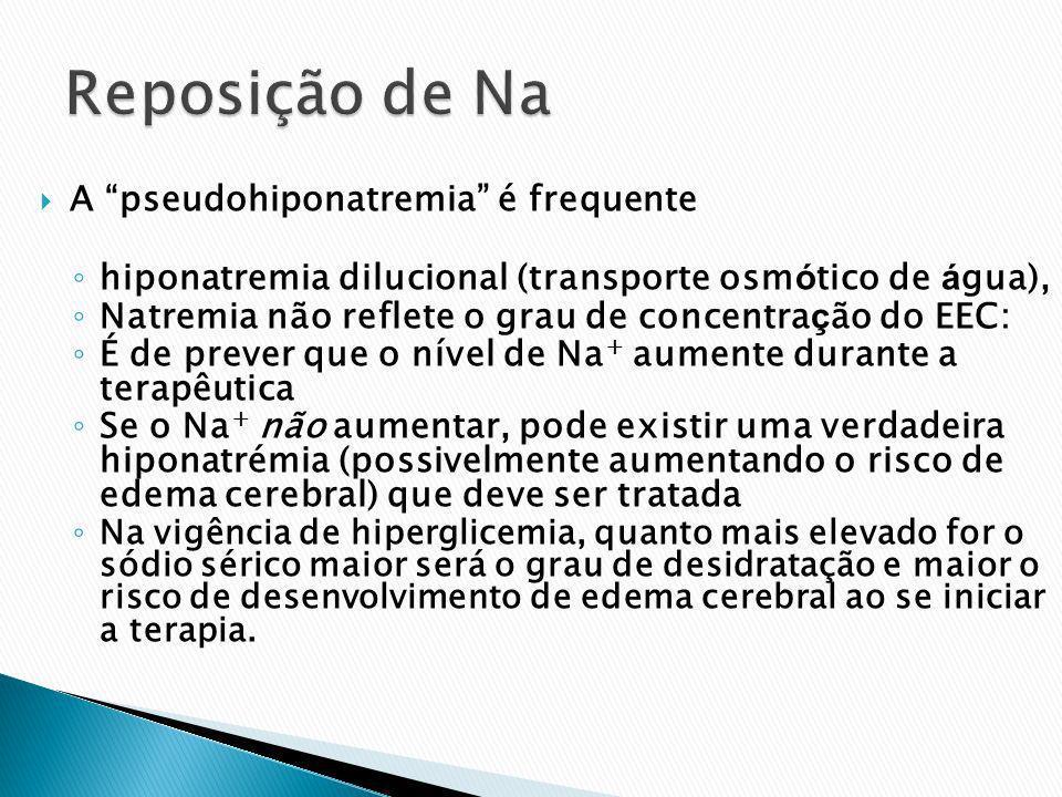 Reposição de Na A pseudohiponatremia é frequente