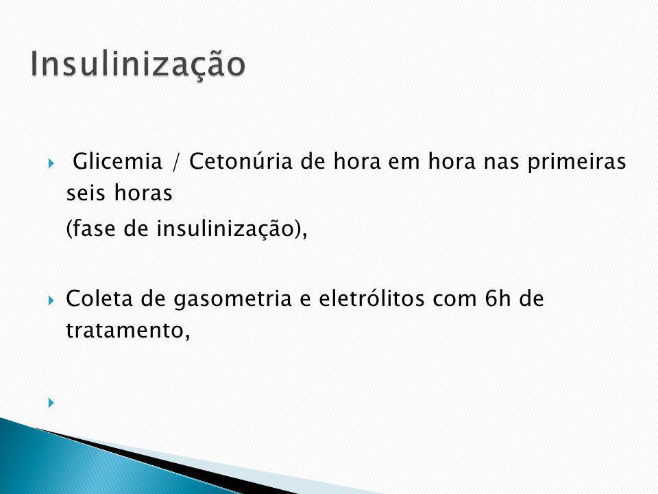 InsulinizaçãoGlicemia / Cetonúria de hora em hora nas primeiras seis horas. (fase de insulinização),