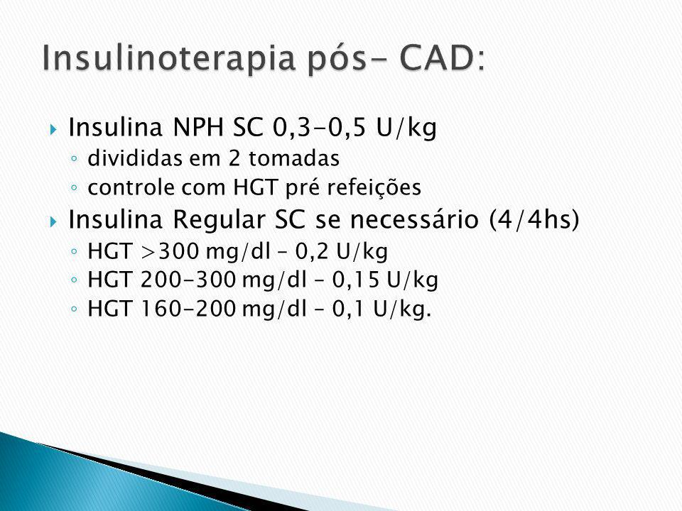 Insulinoterapia pós- CAD:
