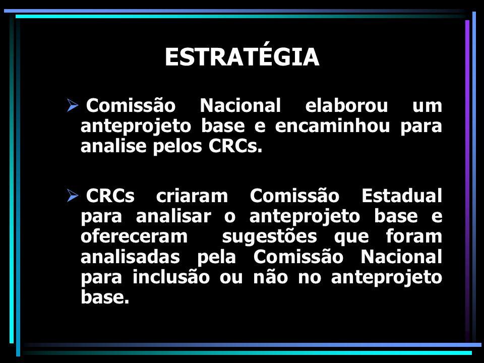 ESTRATÉGIA Comissão Nacional elaborou um anteprojeto base e encaminhou para analise pelos CRCs.