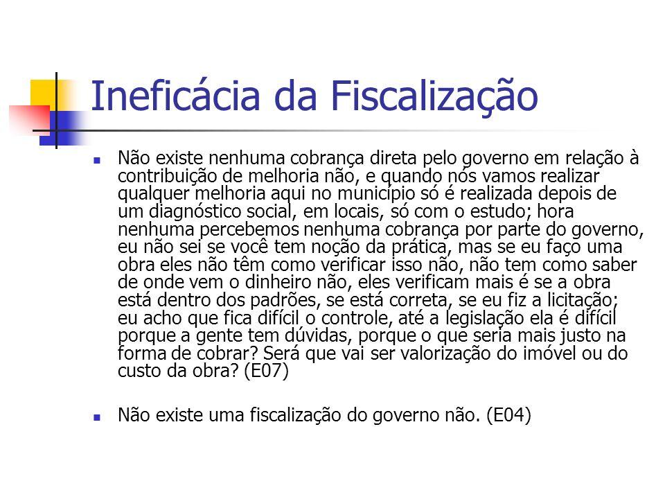 Ineficácia da Fiscalização