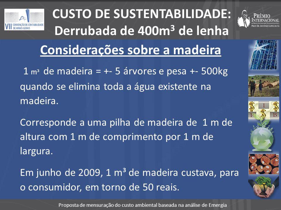 CUSTO DE SUSTENTABILIDADE: