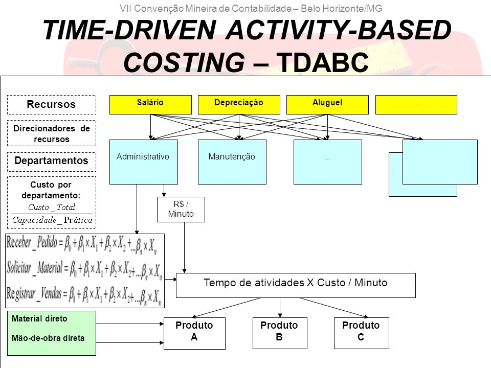 TIME-DRIVEN ACTIVITY-BASED COSTING – TDABC