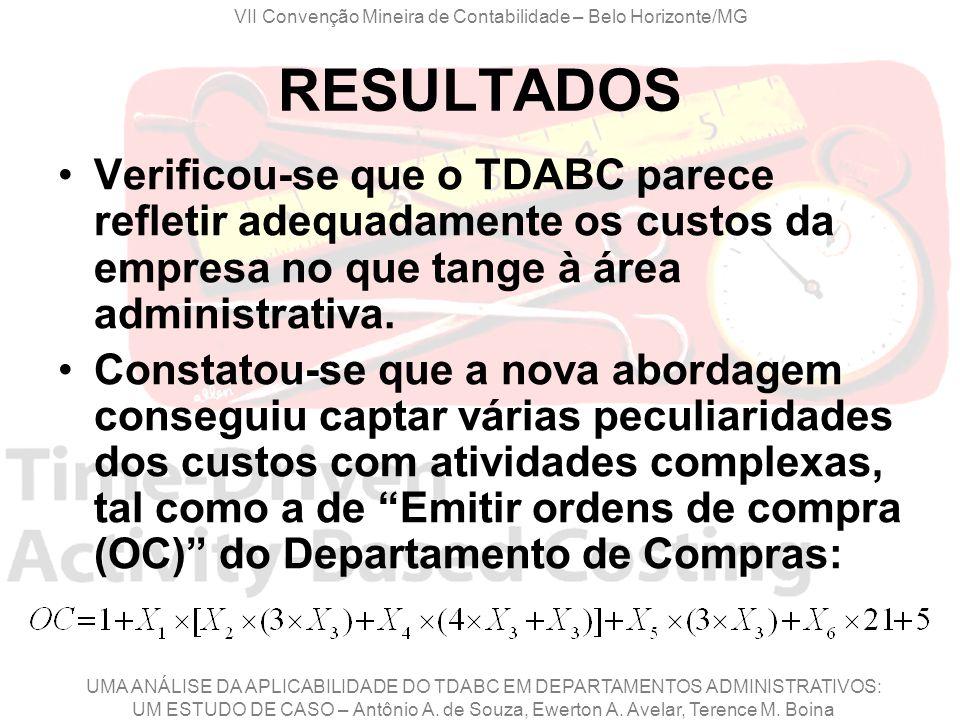 RESULTADOS Verificou-se que o TDABC parece refletir adequadamente os custos da empresa no que tange à área administrativa.